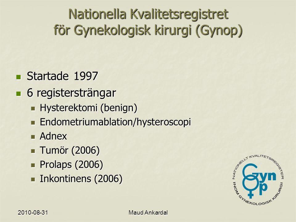 2010-08-31Maud Ankardal Predisponerande faktorer kan påverka resultatet ÅlderBMITrängningar/-inkontinens Tidigare kirurgi hysterektomiinkontinenskirurgiprolapskirurgi