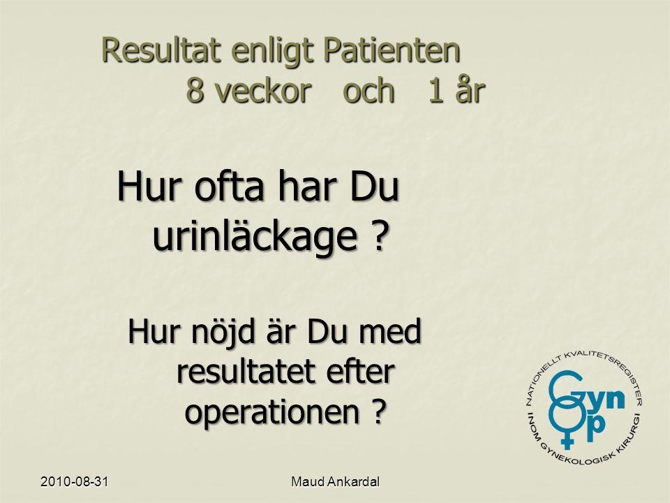 2010-08-31Maud Ankardal Till skillnad från i randomiserade studier, har mer än 2/3 av Sveriges inkontinensopererade kvinnor någon predisponerande faktor som påverkar utfallet.