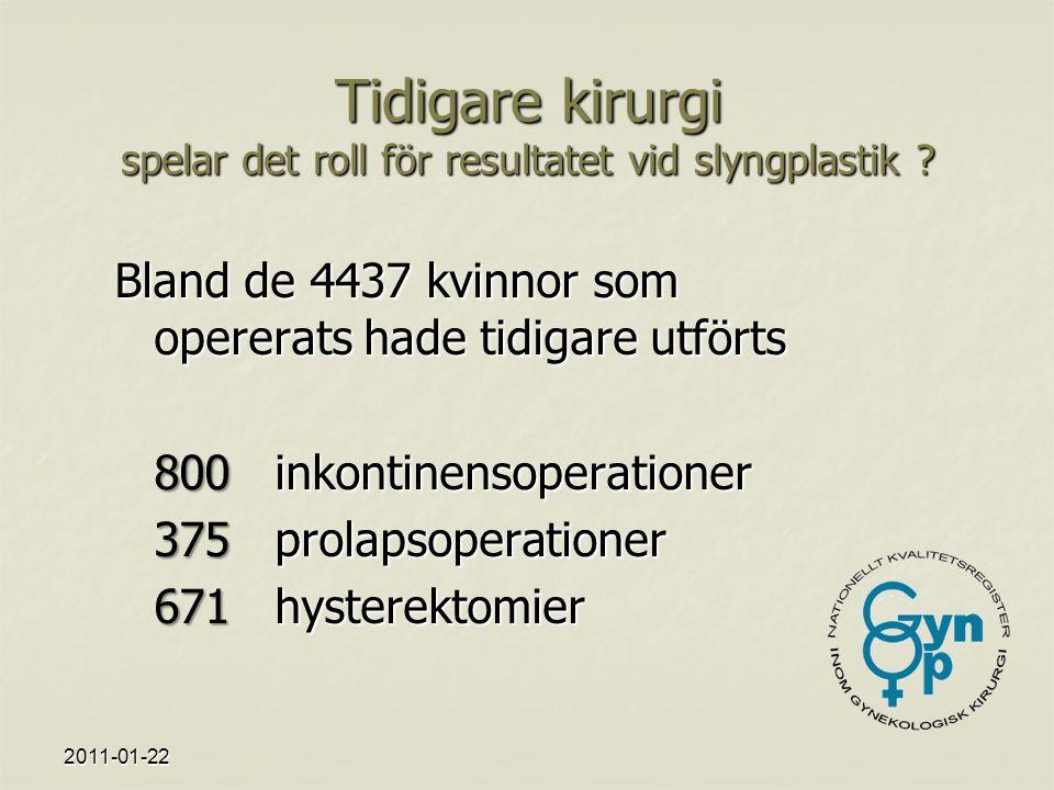 2011-01-22 Tidigare kirurgi spelar det roll för resultatet vid slyngplastik .