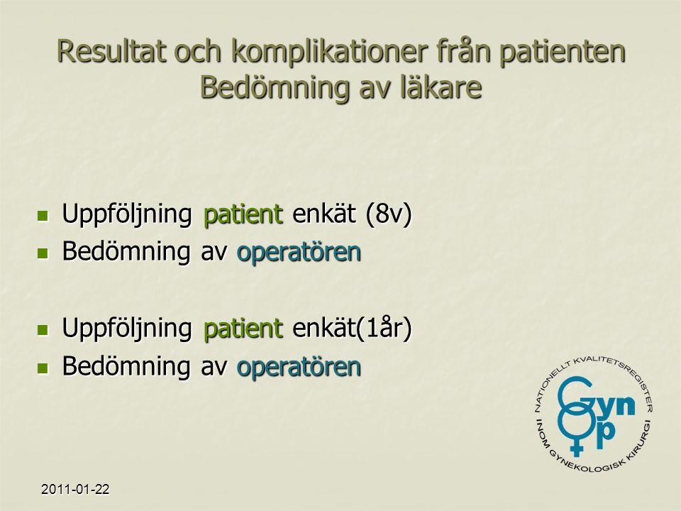 2011-01-22 Resultat och komplikationer från patienten Bedömning av läkare Uppföljning patient enkät (8v) Uppföljning patient enkät (8v) Bedömning av operatören Bedömning av operatören Uppföljning patient enkät(1år) Uppföljning patient enkät(1år) Bedömning av operatören Bedömning av operatören