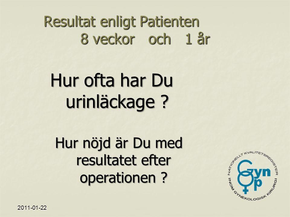 2011-01-22 Resultat enligt Patienten 8 veckor och 1 år Hur ofta har Du urinläckage .