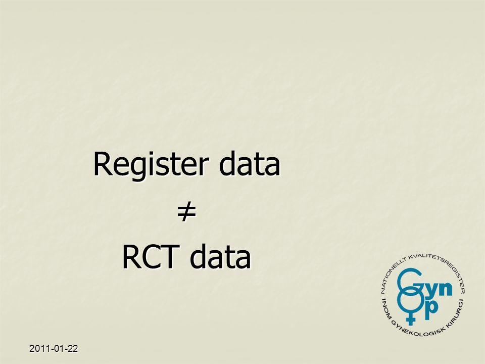 2011-01-22 Register data ≠ RCT data