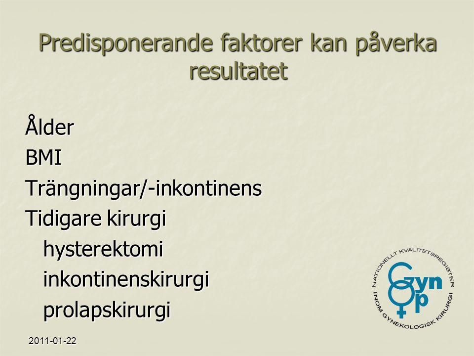 2011-01-22 Predisponerande faktorer kan påverka resultatet ÅlderBMITrängningar/-inkontinens Tidigare kirurgi hysterektomiinkontinenskirurgiprolapskirurgi