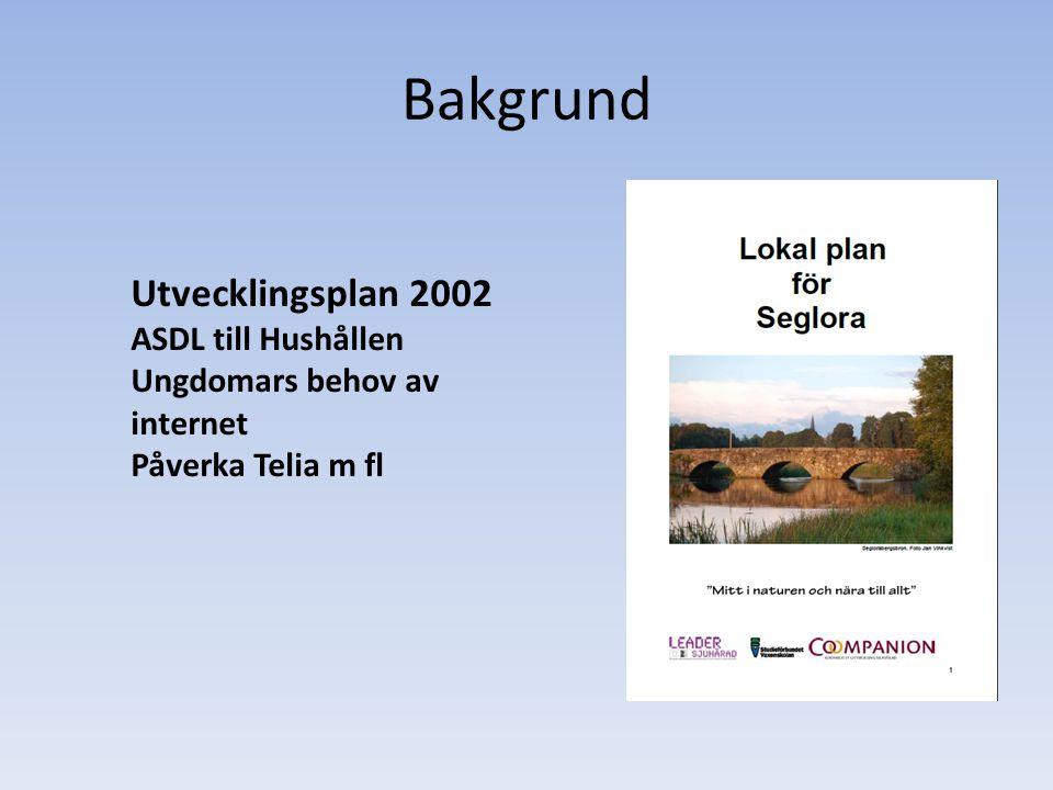 Bakgrund Utvecklingsplan 2002 ASDL till Hushållen Ungdomars behov av internet Påverka Telia m fl