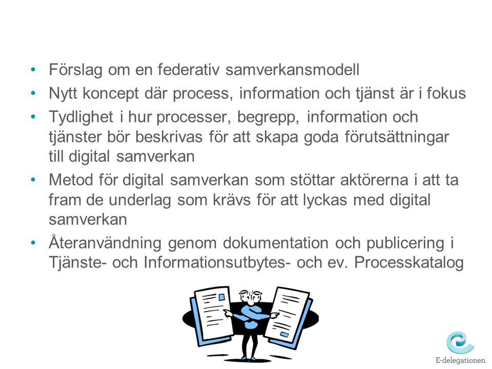 Förslag om en federativ samverkansmodell Nytt koncept där process, information och tjänst är i fokus Tydlighet i hur processer, begrepp, information o