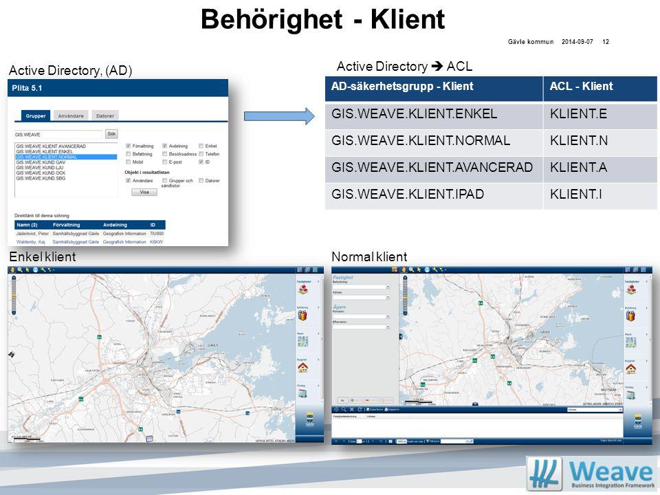Behörighet - Klient 2014-09-07Gävle kommun12 AD-säkerhetsgrupp - KlientACL - Klient GIS.WEAVE.KLIENT.ENKELKLIENT.E GIS.WEAVE.KLIENT.NORMALKLIENT.N GIS