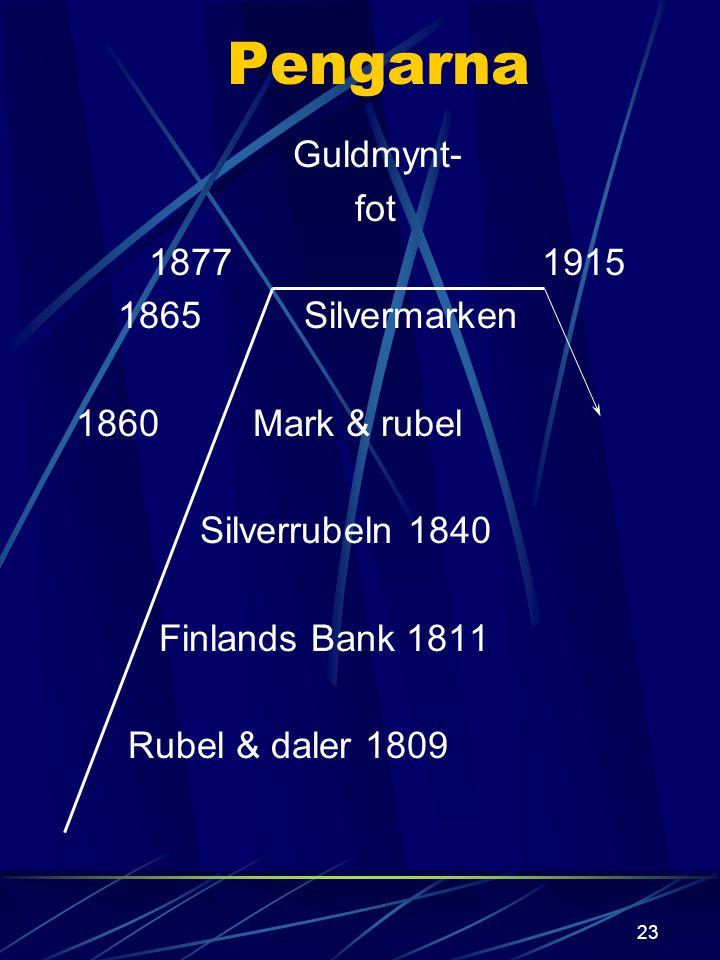 22 Företagslagstiftningen Bolagsbildningar krävdes för kapitalkrävande verksamhet aktiebolagslagen 1864 banklagen 1864 Föreningsbanken 1862 Nordiska a