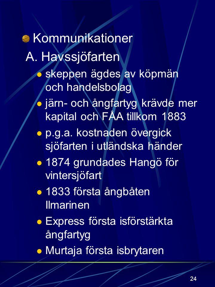 23 Pengarna Guldmynt- fot 1877 1915 1865 Silvermarken 1860 Mark & rubel Silverrubeln 1840 Finlands Bank 1811 Rubel & daler 1809