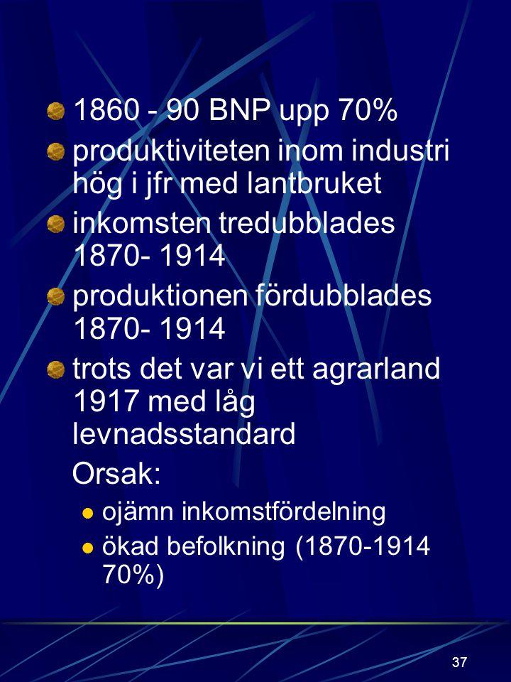 36 Ekonomisk utveckling fram till I vk Näringar enligt BNP 1860 1913 primär 6547 sekundär 1325 tertiär 2228 Arbetskraftens fördelning 1870 1920 lantbr