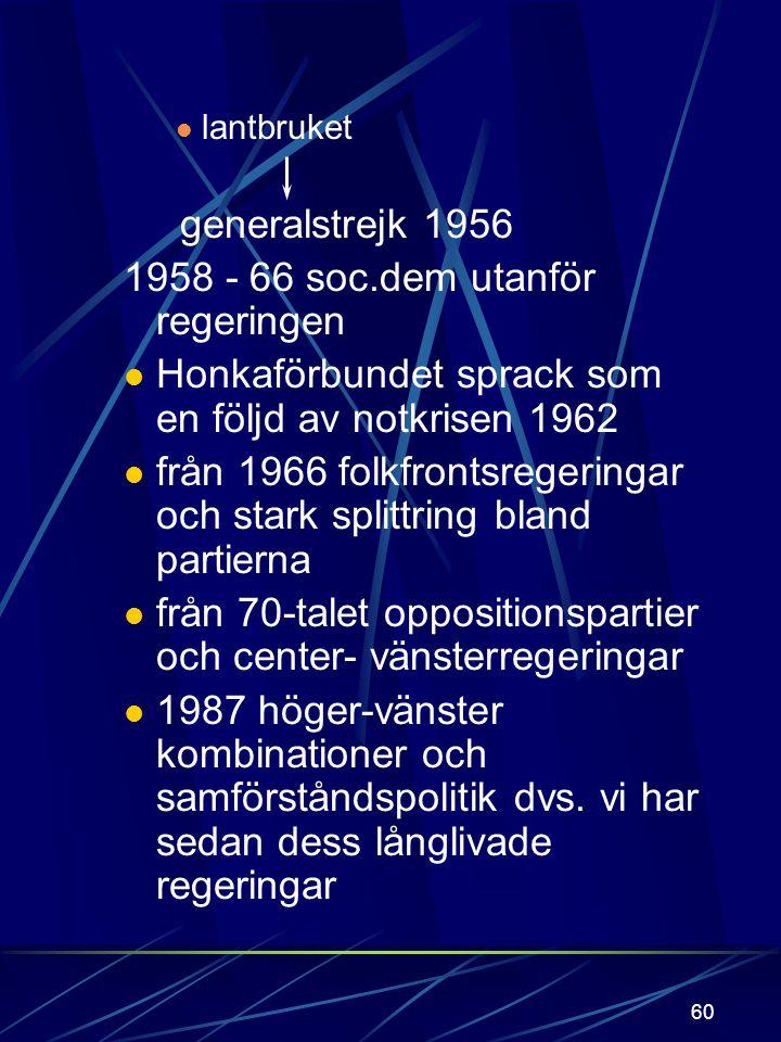 59 röd -grönt regeringsblock till 1948 Problem: krigsansvarighetsprocessen vapengömmorna Valpo fackföreningsrörelsen inflation strejker-demonstratione