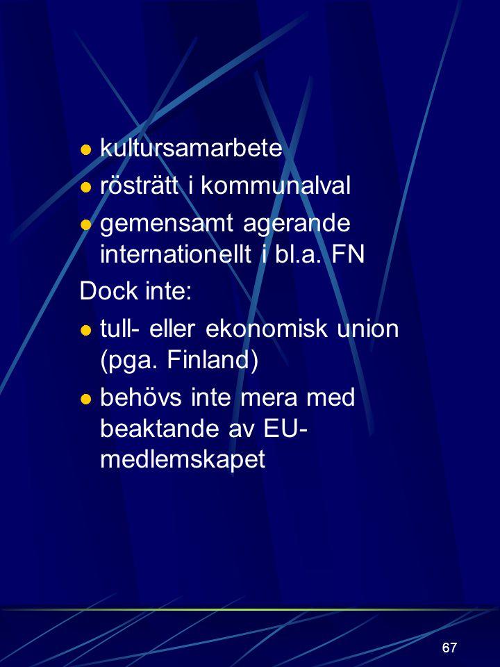 66 organisera samarbetet mellan regeringarna nordiska kultursekretariatet 1972 ministerrådets sekretariat 1973 nordiska investeringsbanken 1976 bevilj