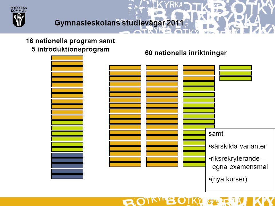 Gymnasieskolans studievägar 2011 18 nationella program samt 5 introduktionsprogram 60 nationella inriktningar samt särskilda varianter riksrekryterand