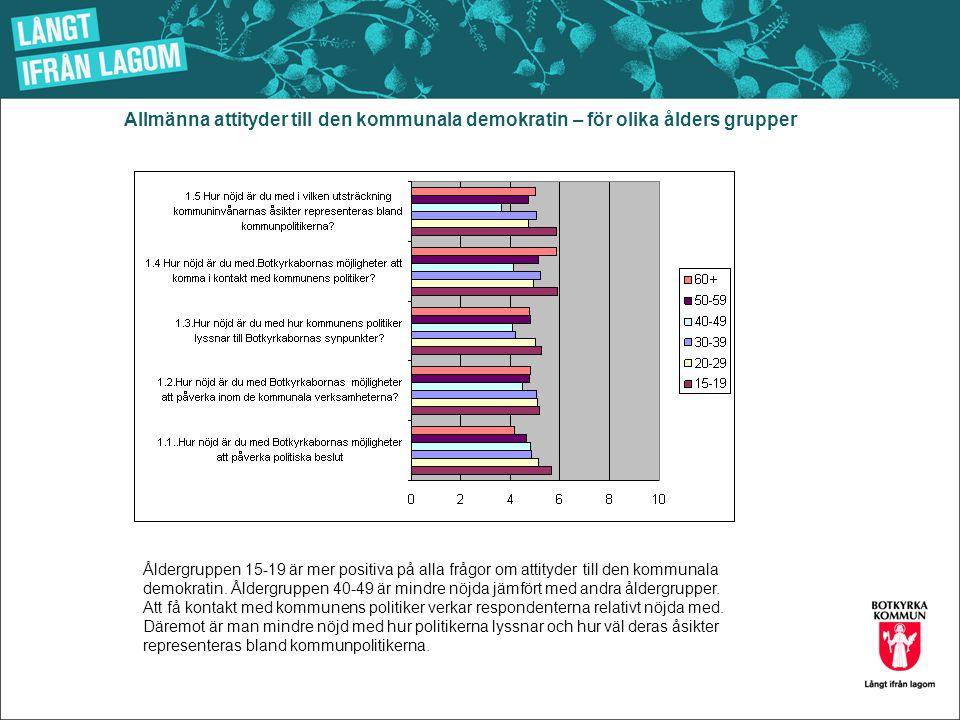 Allmänna attityder till den kommunala demokratin – för olika ålders grupper Åldergruppen 15-19 är mer positiva på alla frågor om attityder till den kommunala demokratin.