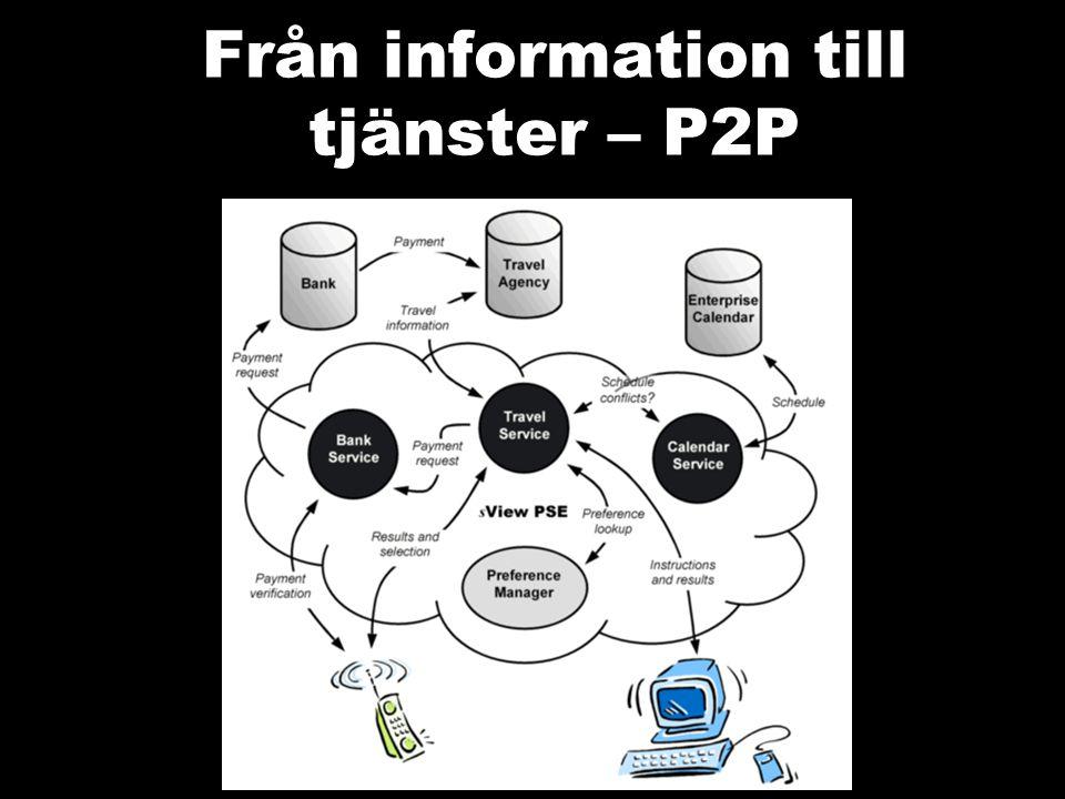 Från information till tjänster – P2P