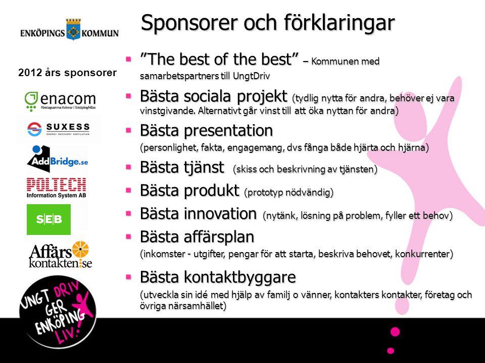 Sponsorer och förklaringar  The best of the best – Kommunen med samarbetspartners till UngtDriv  Bästa sociala projekt (tydlig nytta för andra, behöver ej vara vinstgivande.