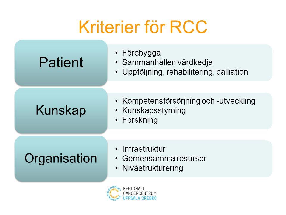 Kriterier för RCC Förebygga Sammanhållen vårdkedja Uppföljning, rehabilitering, palliation Patient Kompetensförsörjning och -utveckling Kunskapsstyrning Forskning Kunskap Infrastruktur Gemensamma resurser Nivåstrukturering Organisation