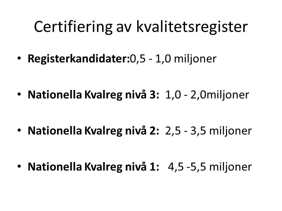 Certifiering av kvalitetsregister Registerkandidater:0,5 - 1,0 miljoner Nationella Kvalreg nivå 3: 1,0 - 2,0miljoner Nationella Kvalreg nivå 2: 2,5 - 3,5 miljoner Nationella Kvalreg nivå 1: 4,5 -5,5 miljoner