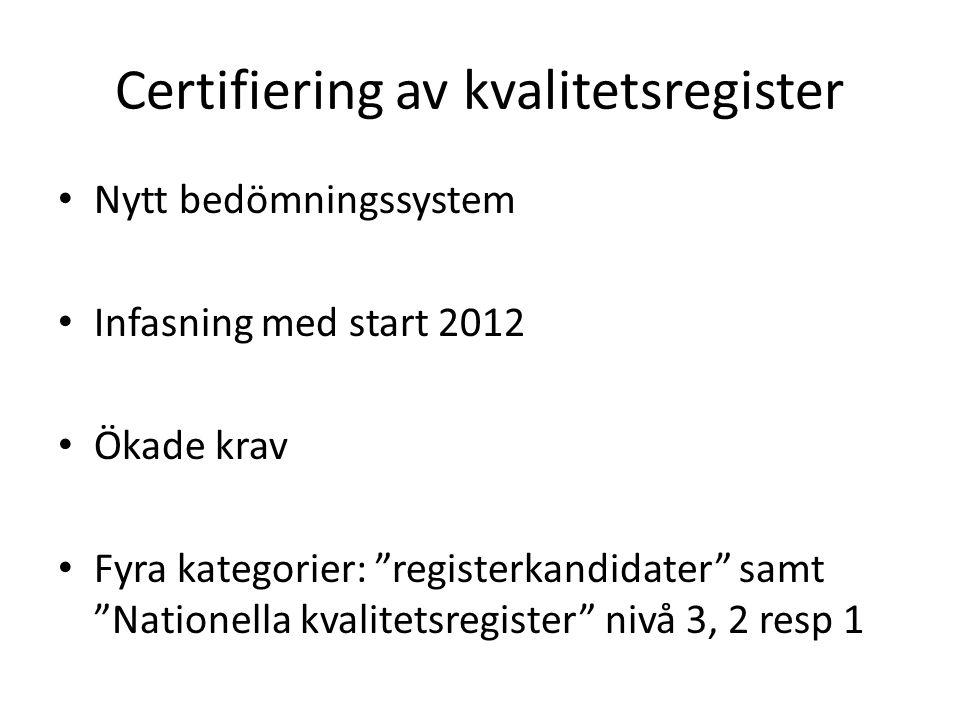 Certifiering av kvalitetsregister Nytt bedömningssystem Infasning med start 2012 Ökade krav Fyra kategorier: registerkandidater samt Nationella kvalitetsregister nivå 3, 2 resp 1