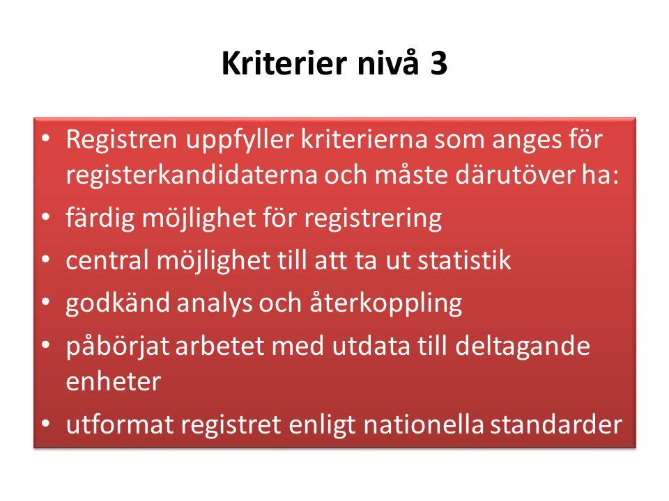 Kriterier nivå 3 Registren uppfyller kriterierna som anges för registerkandidaterna och måste därutöver ha: färdig möjlighet för registrering central möjlighet till att ta ut statistik godkänd analys och återkoppling påbörjat arbetet med utdata till deltagande enheter utformat registret enligt nationella standarder Registren uppfyller kriterierna som anges för registerkandidaterna och måste därutöver ha: färdig möjlighet för registrering central möjlighet till att ta ut statistik godkänd analys och återkoppling påbörjat arbetet med utdata till deltagande enheter utformat registret enligt nationella standarder