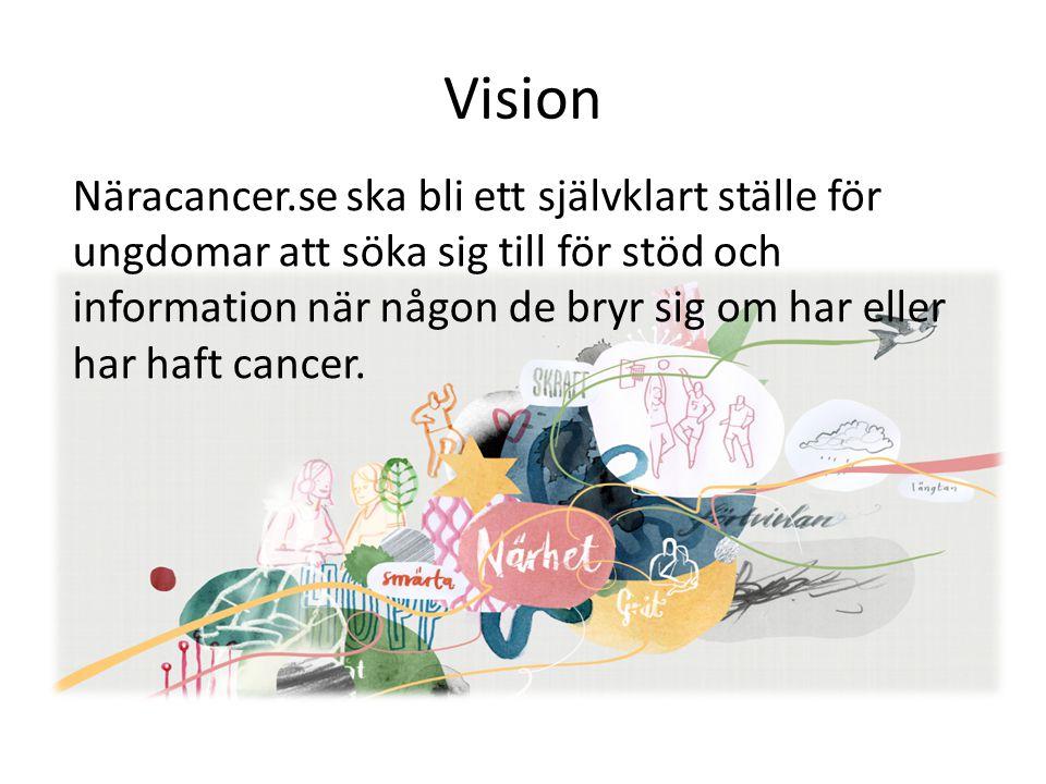 Vision Näracancer.se ska bli ett självklart ställe för ungdomar att söka sig till för stöd och information när någon de bryr sig om har eller har haft cancer.
