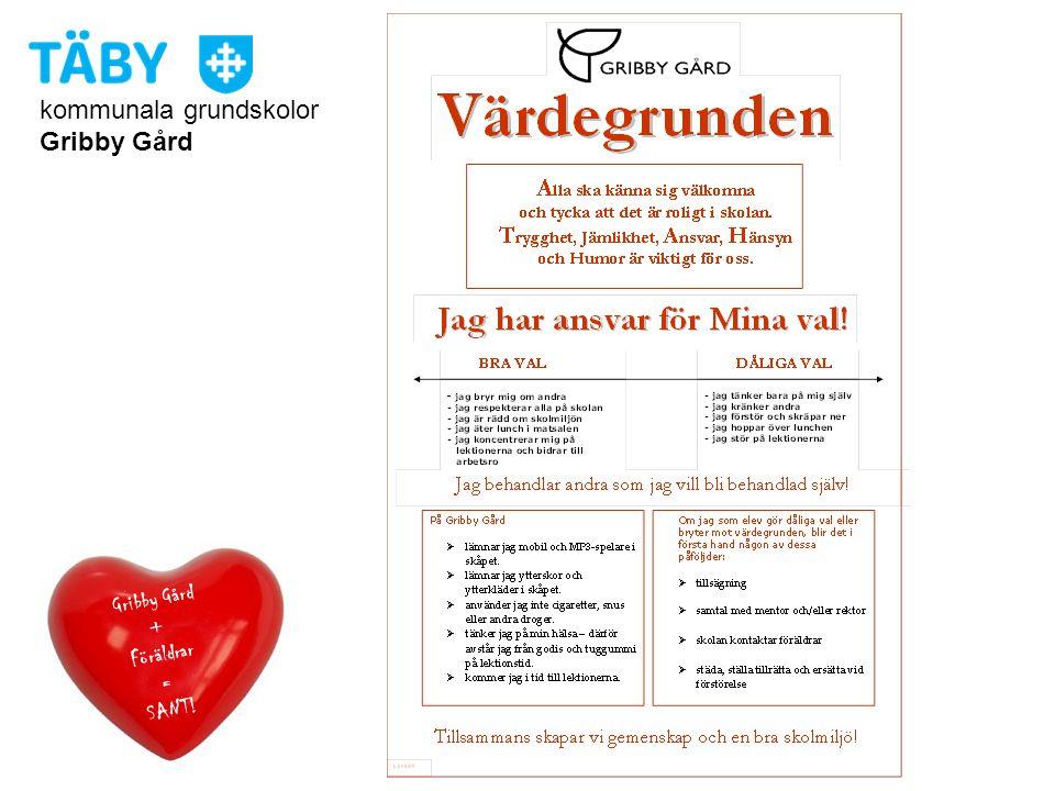 kommunala grundskolor Gribby Gård + Föräldrar = SANT!