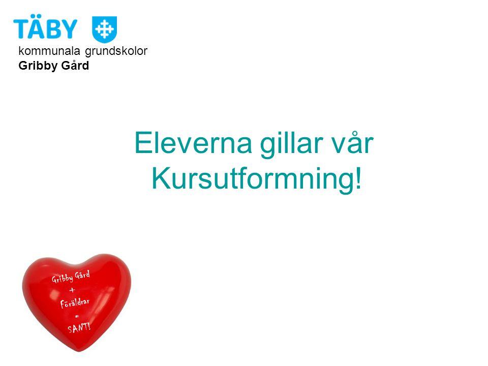 kommunala grundskolor Gribby Gård Eleverna gillar vår Kursutformning! Gribby Gård + Föräldrar = SANT!