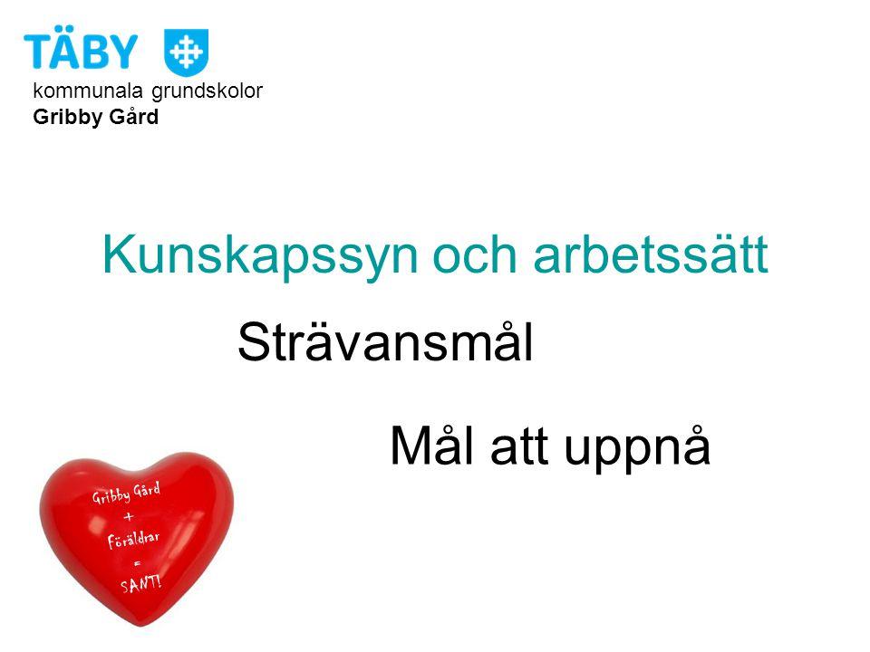 kommunala grundskolor Gribby Gård Kunskapssyn och arbetssätt Strävansmål Mål att uppnå Gribby Gård + Föräldrar = SANT! Gribby Gård + Föräldrar = SANT!