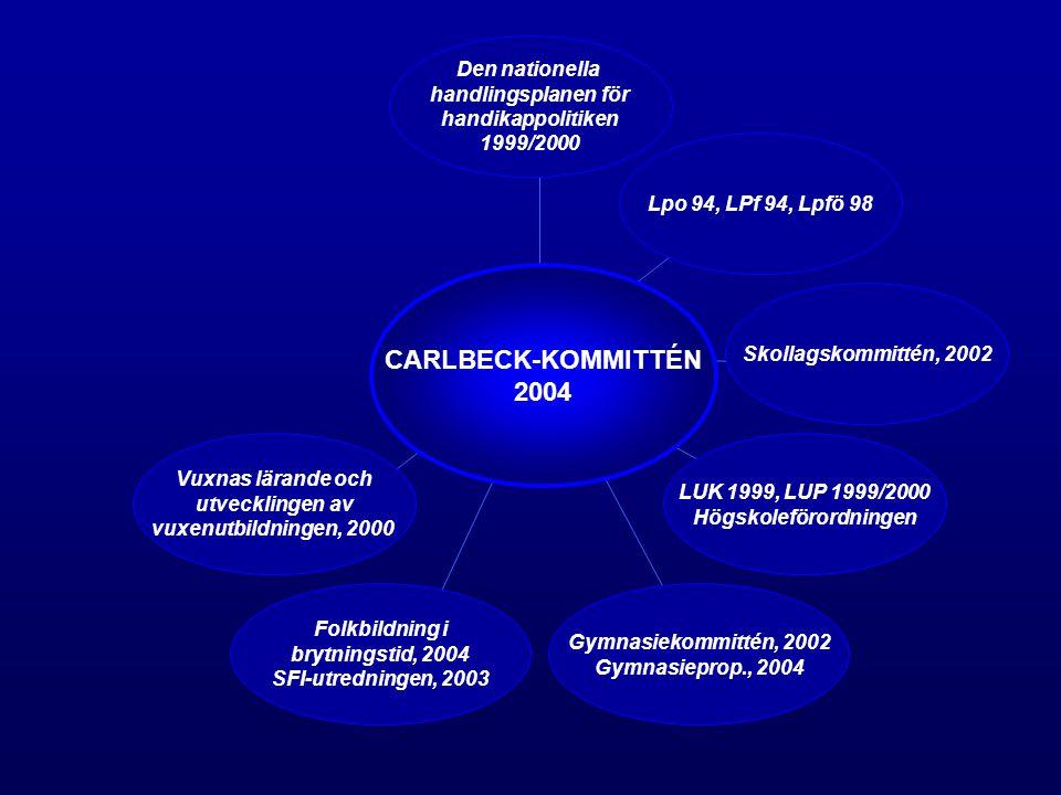 CARLBECK-KOMMITTÉN 2004 Gymnasiekommittén, 2002 Gymnasieprop., 2004 Skollagskommittén, 2002 Lpo 94, LPf 94, Lpfö 98 Vuxnas lärande och utvecklingen av vuxenutbildningen, 2000 LUK 1999, LUP 1999/2000 Högskoleförordningen Folkbildning i brytningstid, 2004 SFI-utredningen, 2003 Den nationella handlingsplanen för handikappolitiken 1999/2000