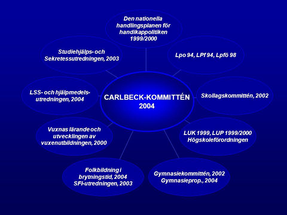 CARLBECK-KOMMITTÉN 2004 Gymnasiekommittén, 2002 Gymnasieprop., 2004 Skollagskommittén, 2002 Lpo 94, LPf 94, Lpfö 98 Vuxnas lärande och utvecklingen av vuxenutbildningen, 2000 LUK 1999, LUP 1999/2000 Högskoleförordningen LSS- och hjälpmedels- utredningen, 2004 Folkbildning i brytningstid, 2004 SFI-utredningen, 2003 Studiehjälps- och Sekretessutredningen, 2003 Den nationella handlingsplanen för handikappolitiken 1999/2000