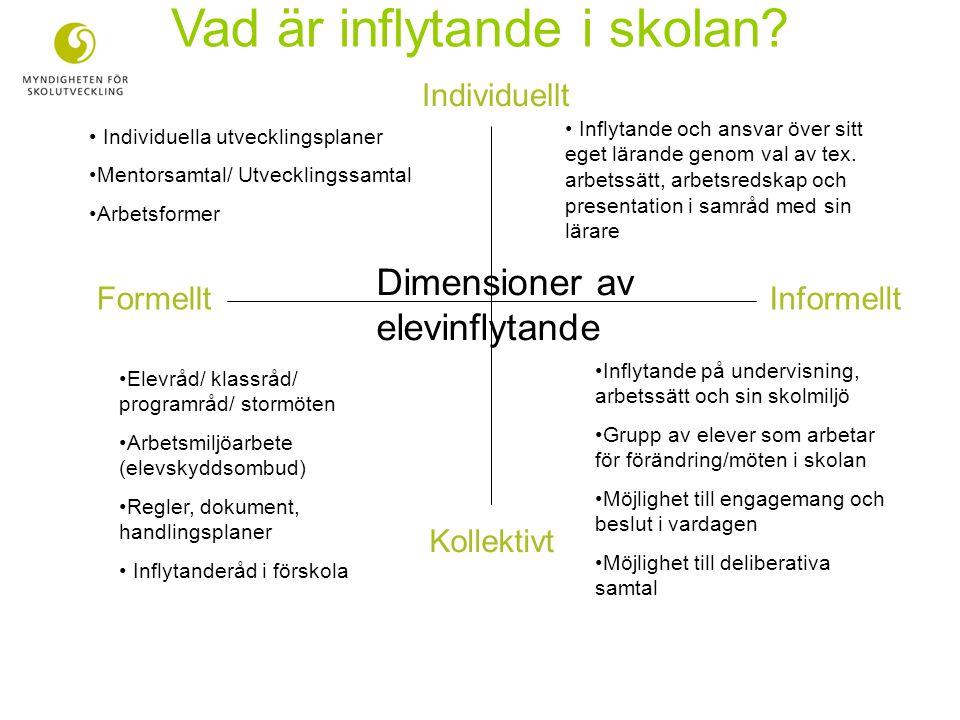 Vad är inflytande i skolan? FormelltInformellt Kollektivt Individuellt Dimensioner av elevinflytande Individuella utvecklingsplaner Mentorsamtal/ Utve