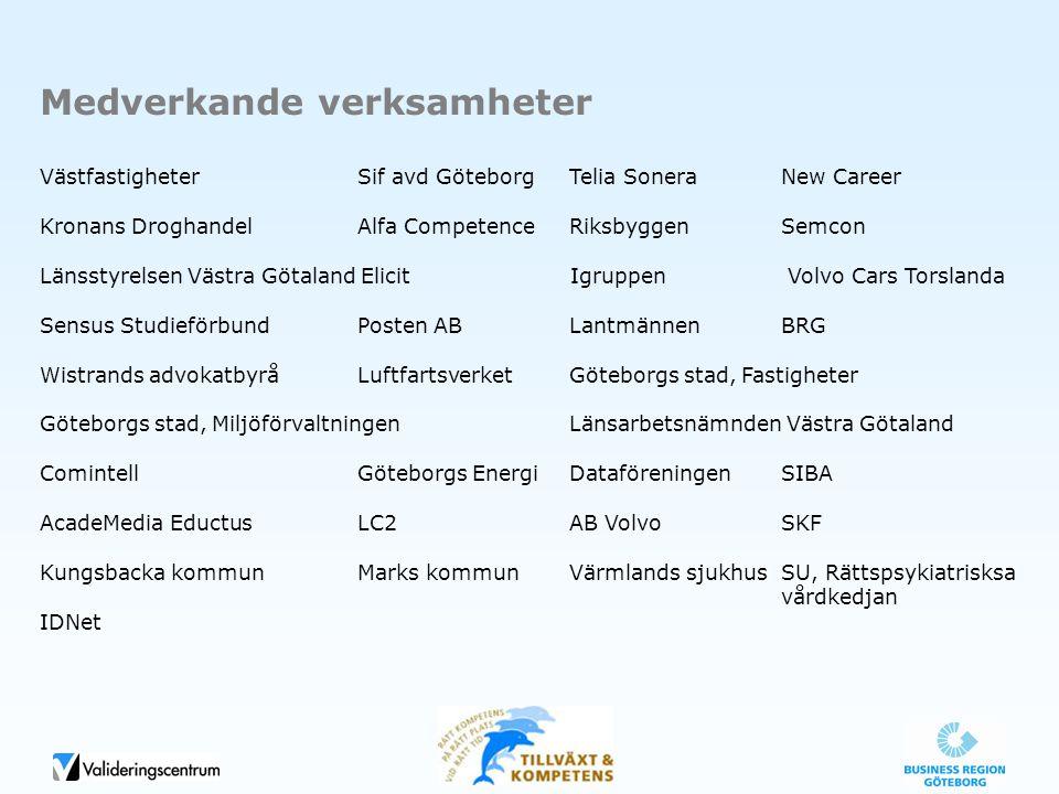 Medverkande verksamheter Västfastigheter Sif avd GöteborgTelia SoneraNew Career Kronans DroghandelAlfa CompetenceRiksbyggenSemcon Länsstyrelsen Västra