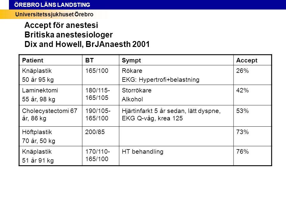 Universitetssjukhuset Örebro ÖREBRO LÄNS LANDSTING Accept för anestesi Britiska anestesiologer Dix and Howell, BrJAnaesth 2001 PatientBTSymptAccept Kn