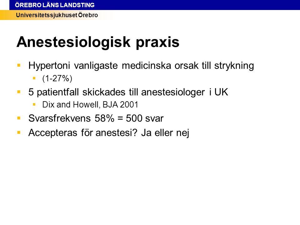 Universitetssjukhuset Örebro ÖREBRO LÄNS LANDSTING Anestesiologisk praxis  Hypertoni vanligaste medicinska orsak till strykning  (1-27%)  5 patientfall skickades till anestesiologer i UK  Dix and Howell, BJA 2001  Svarsfrekvens 58% = 500 svar  Accepteras för anestesi.