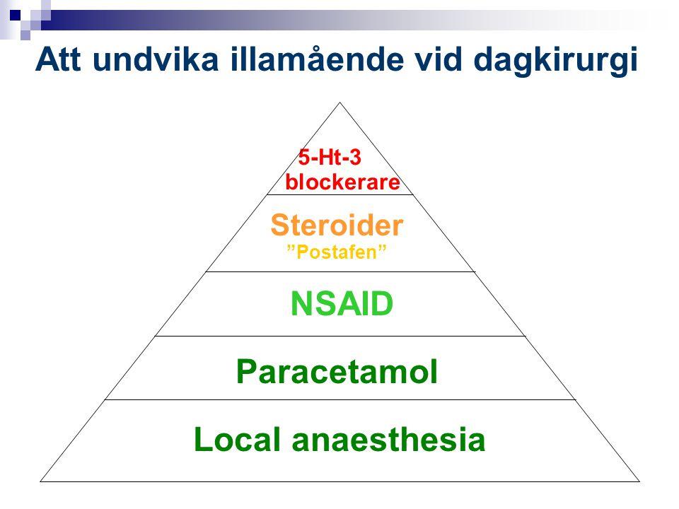 "Att undvika illamående vid dagkirurgi 5-Ht-3 blockerare Local anaesthesia Paracetamol NSAID Steroider ""Postafen"""