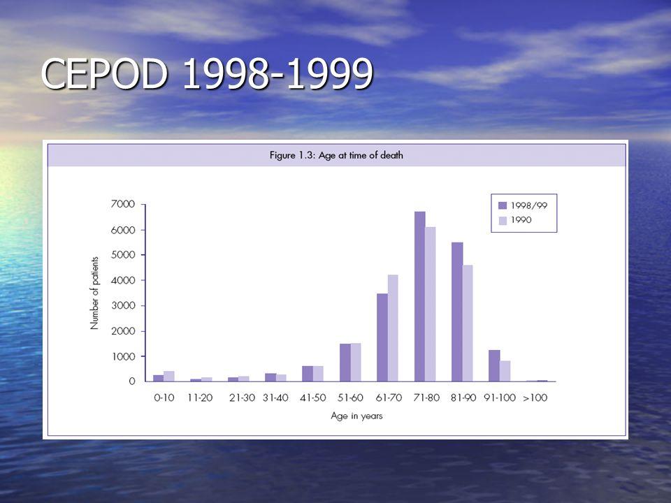 CEPOD 1998-1999