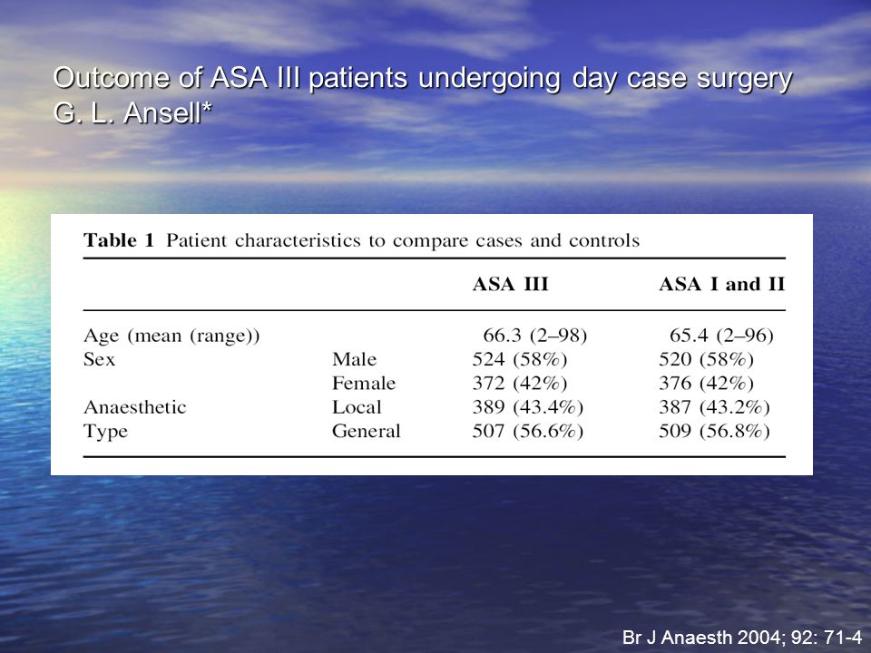 Outcome of ASA III patients undergoing day case surgery G. L. Ansell* Br J Anaesth 2004; 92: 71-4