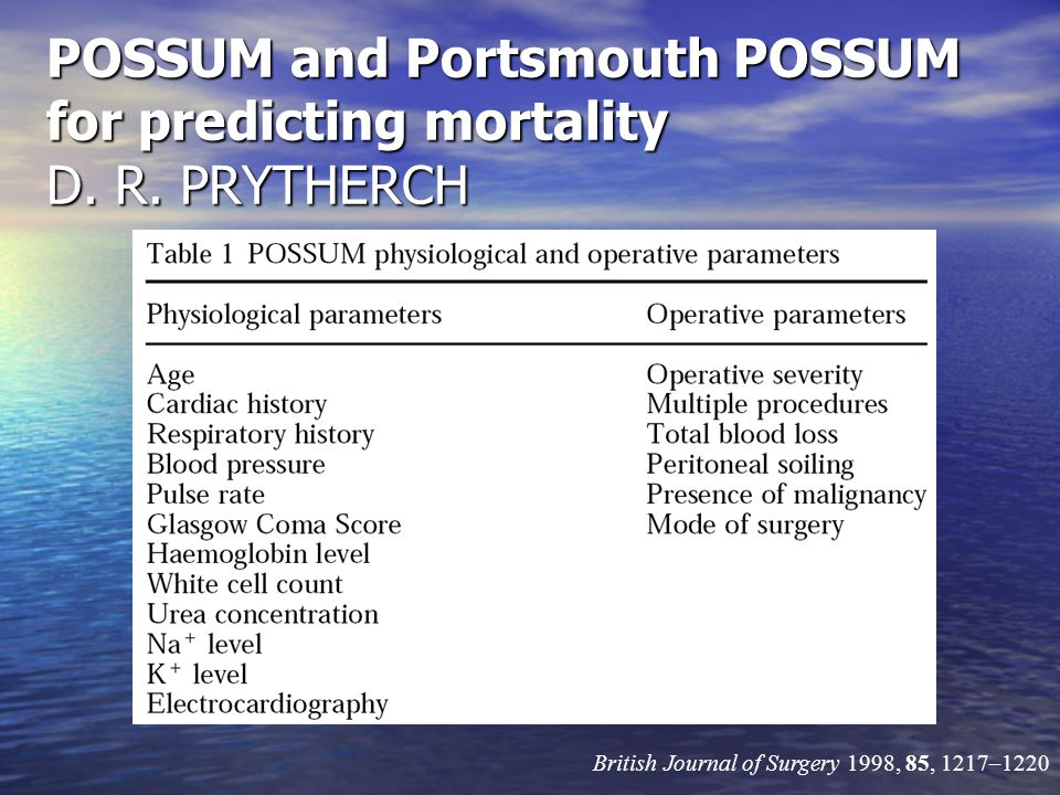 POSSUM and Portsmouth POSSUM for predicting mortality D. R. PRYTHERCH British Journal of Surgery 1998, 85, 1217–1220