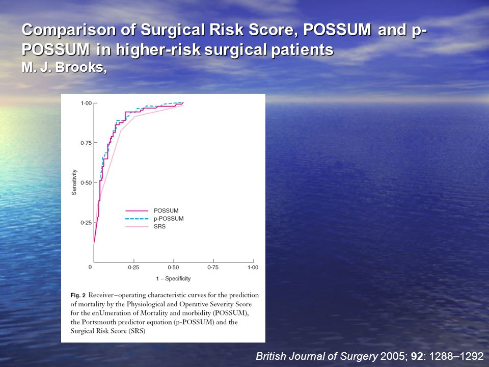 Comparison of Surgical Risk Score, POSSUM and p- POSSUM in higher-risk surgical patients M. J. Brooks, British Journal of Surgery 2005; 92: 1288–1292