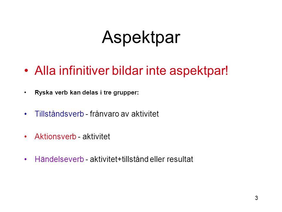 3 Aspektpar Alla infinitiver bildar inte aspektpar! Ryska verb kan delas i tre grupper: Tillståndsverb - frånvaro av aktivitet Aktionsverb - aktivitet