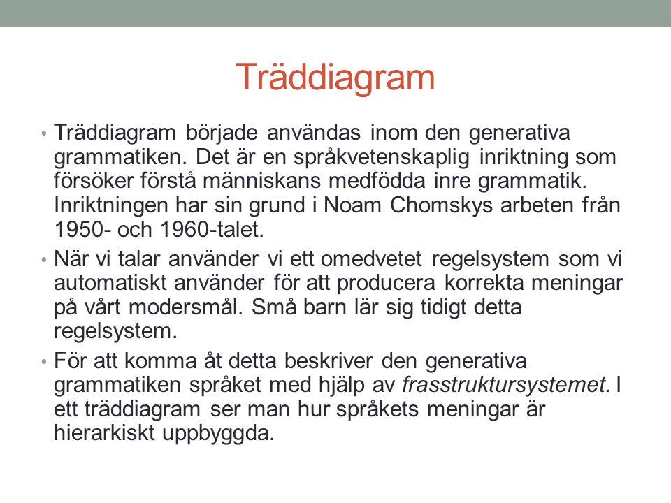 Träddiagram Träddiagram började användas inom den generativa grammatiken. Det är en språkvetenskaplig inriktning som försöker förstå människans medföd