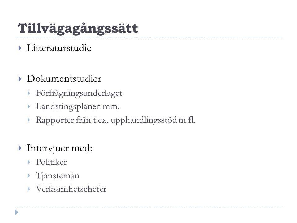 Tillvägagångssätt  Litteraturstudie  Dokumentstudier  Förfrågningsunderlaget  Landstingsplanen mm.  Rapporter från t.ex. upphandlingsstöd m.fl. 