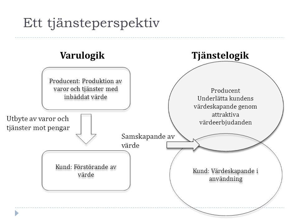 Ett tjänsteperspektiv VarulogikTjänstelogik Producent: Produktion av varor och tjänster med inbäddat värde Kund: Förstörande av värde Utbyte av varor