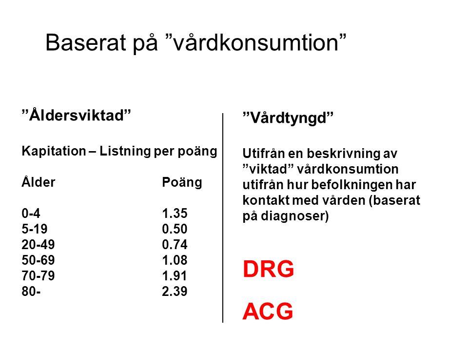 Starka resultat avseende ACG´s förmåga att förklara skillnader I vårdtyngd Gender, age and listing with specific PHC explained 14.48-14.88% of the variance in individual costs for PHC.