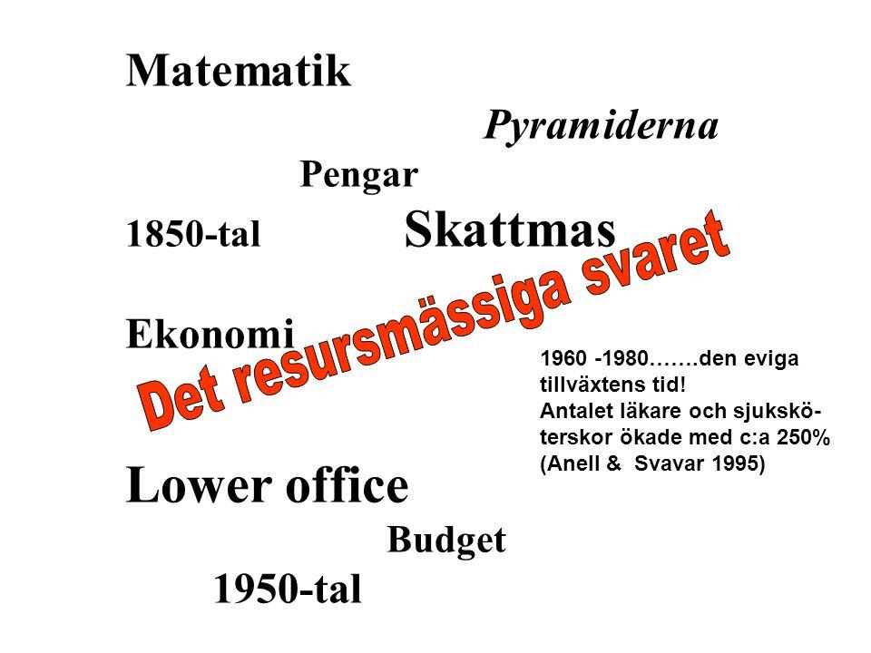 Matematik Pyramiderna Pengar 1850-tal Skattmas Ekonomi Lower office Budget 1950-tal 1960 -1980…….den eviga tillväxtens tid! Antalet läkare och sjukskö