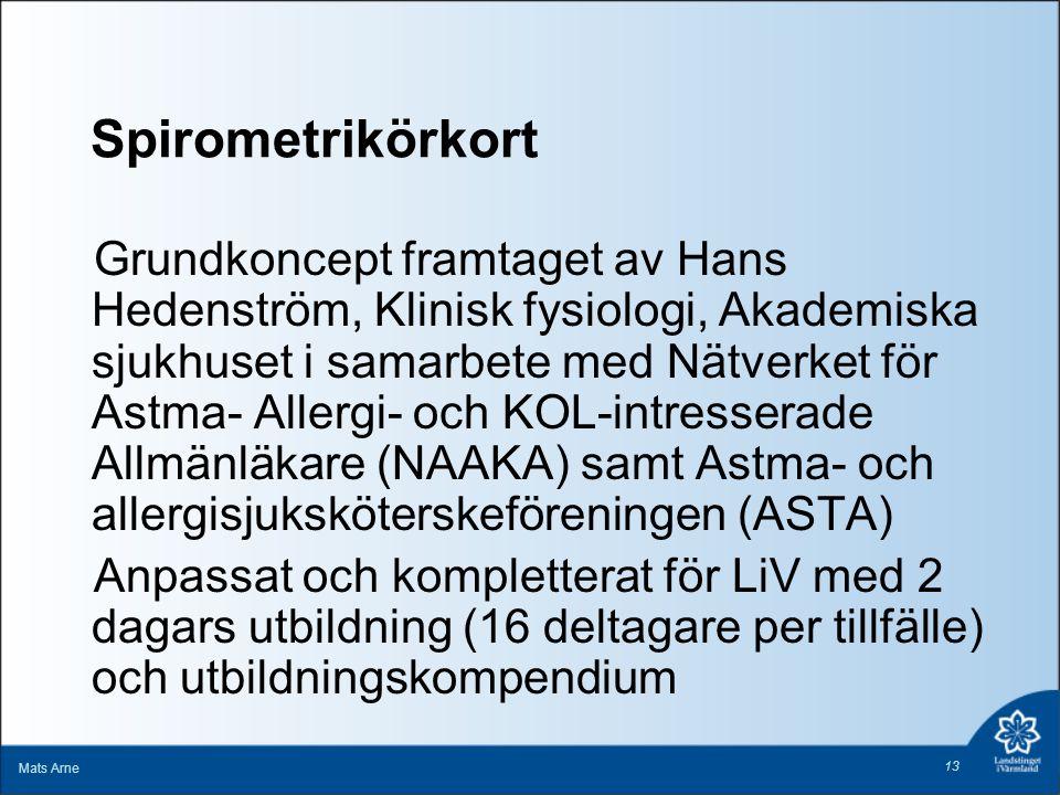 Spirometrikörkort Grundkoncept framtaget av Hans Hedenström, Klinisk fysiologi, Akademiska sjukhuset i samarbete med Nätverket för Astma- Allergi- och