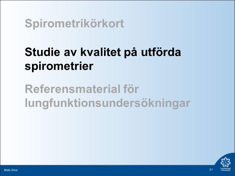 Spirometrikörkort Mats Arne 21 Referensmaterial för lungfunktionsundersökningar Studie av kvalitet på utförda spirometrier