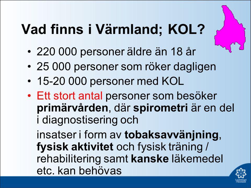 Svårighetsgrader vid KOL Fördelning i svensk studie enligt Lindberg et al Resp Med 2006;100:264-72 KlassifikationFEV 1, % av referensvärde Andel Stadium 1≥80 %57 % Stadium 250-79 %37 % Stadium 330-49 % 5 % Stadium 4<30 % 1 % 94 % 6 % 6 %