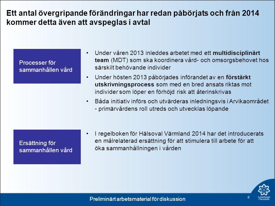 Ett antal övergripande förändringar har redan påbörjats och från 2014 kommer detta även att avspeglas i avtal Processer för sammanhållen vård Ersättning för sammanhållen vård Under våren 2013 inleddes arbetet med ett multidisciplinärt team (MDT) som ska koordinera vård- och omsorgsbehovet hos särskilt behövande individer Under hösten 2013 påbörjades införandet av en förstärkt utskrivningsprocess som med en bred ansats riktas mot individer som löper en förhöjd risk att återinskrivas Båda initiativ införs och utvärderas inledningsvis i Arvikaområdet - primärvårdens roll utreds och utvecklas löpande I regelboken för Hälsoval Värmland 2014 har det introducerats en målrelaterad ersättning för att stimulera till arbete för att öka sammanhållningen i vården Preliminärt arbetsmaterial för diskussion 6
