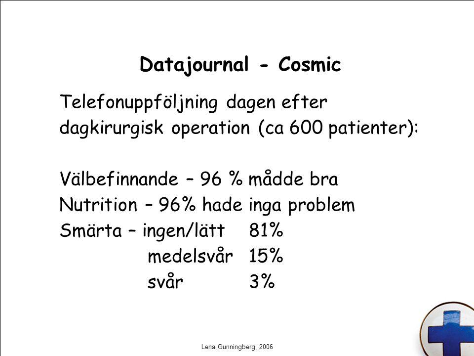 Lena Gunningberg, 2006 Datajournal - Cosmic Telefonuppföljning dagen efter dagkirurgisk operation (ca 600 patienter): Välbefinnande – 96 % mådde bra N