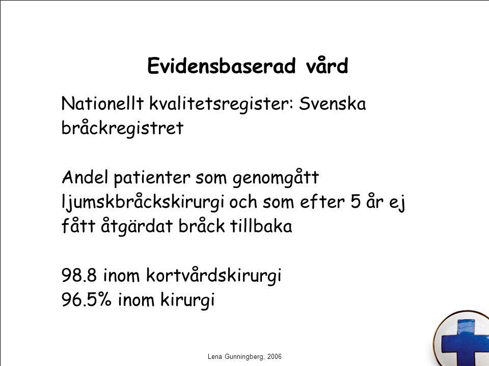 Lena Gunningberg, 2006 Evidensbaserad vård Nationellt kvalitetsregister: Svenska bråckregistret Andel patienter som genomgått ljumskbråckskirurgi och